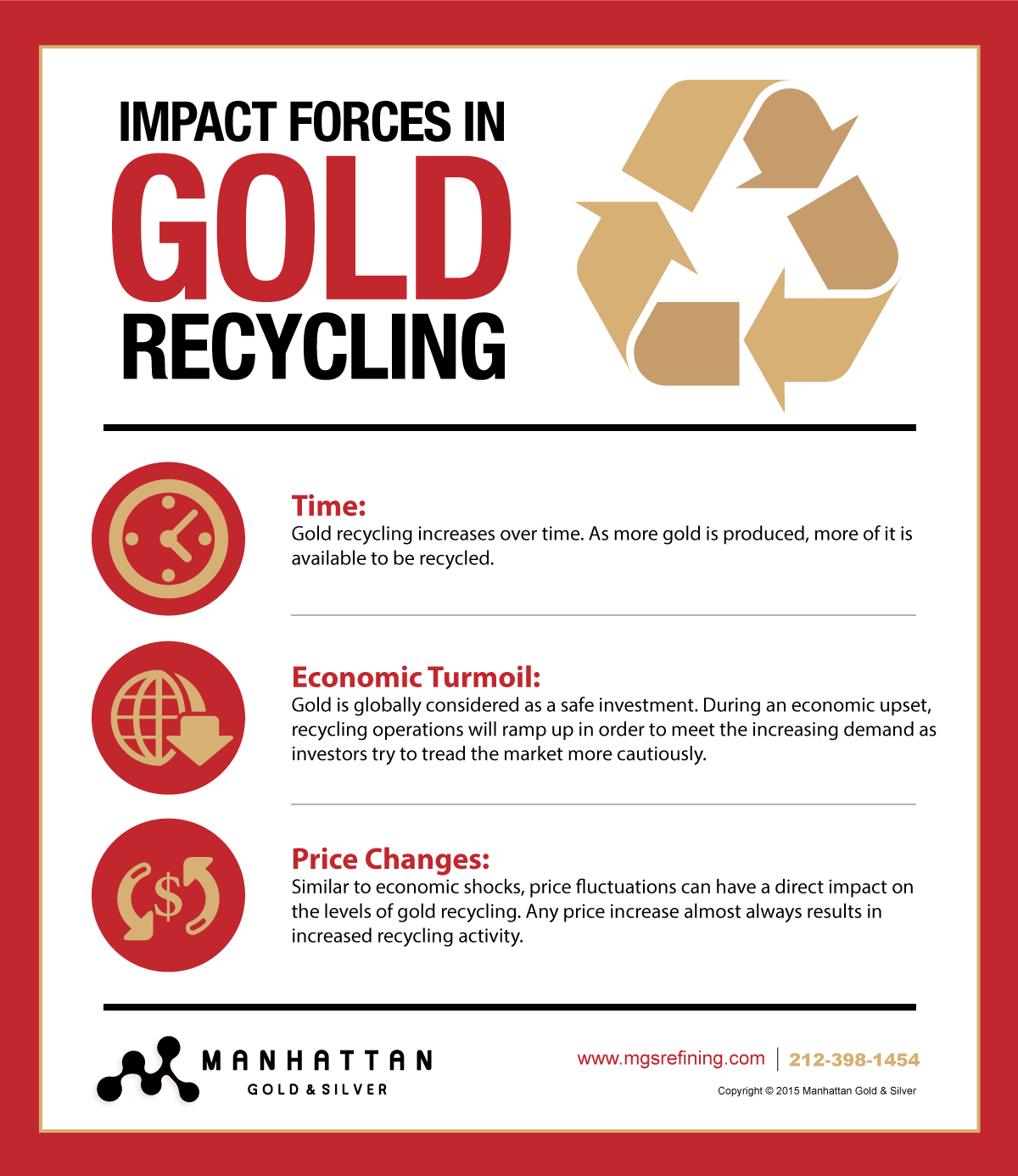 Impact forces in gold recycling infographic – MGS