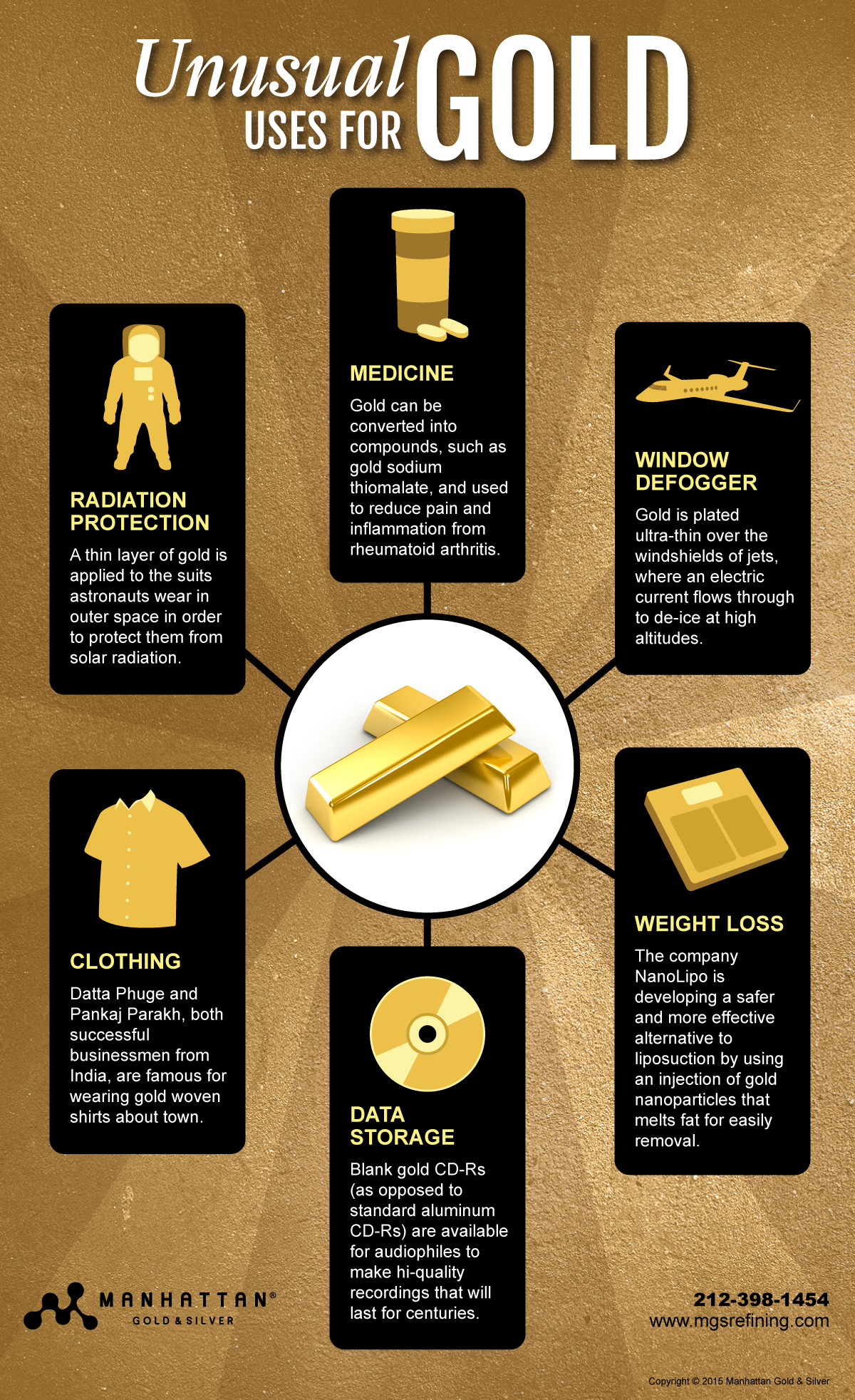 Uses for gold infographic – MGS