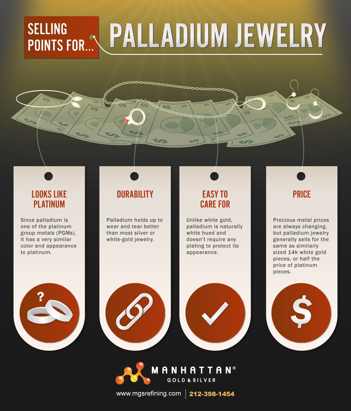 Tips for Selling Palladium infographic – MGS