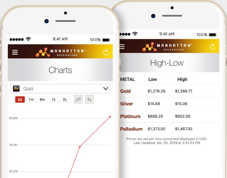 Screenshot of Manhattan Gold & Silver iPhone App